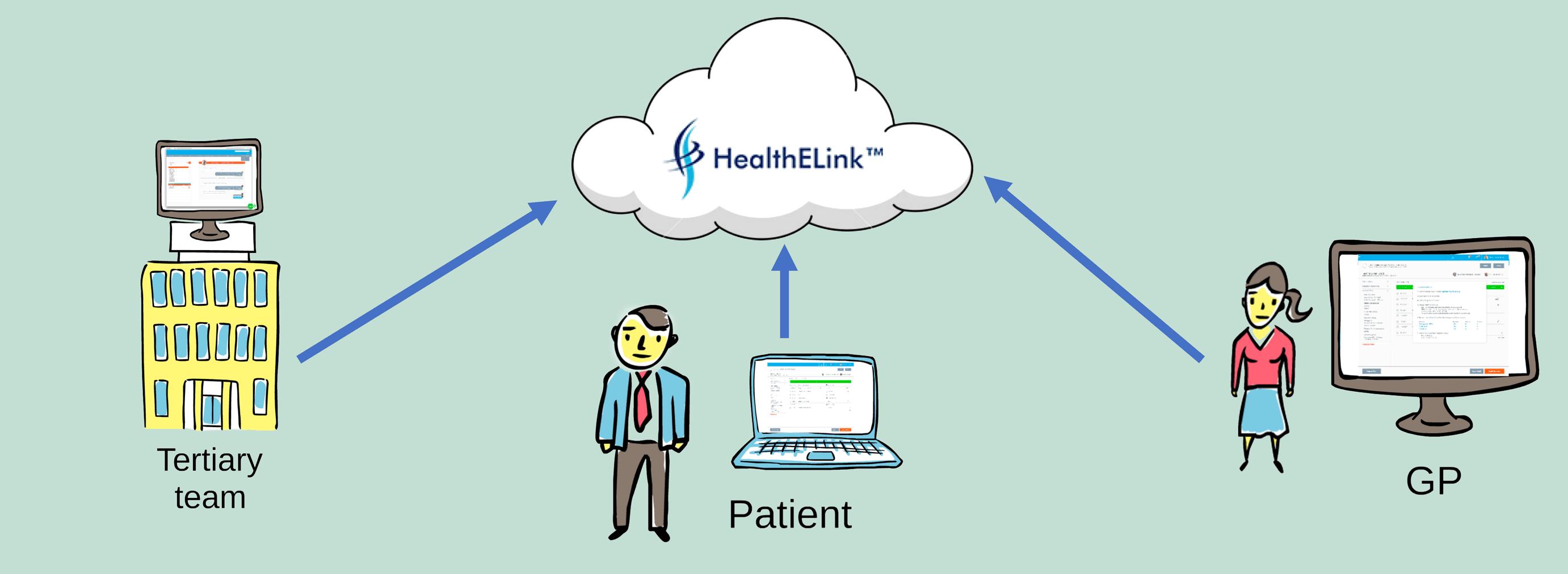 Handy Tool Simplifies Management of Hepatitis C Treatment